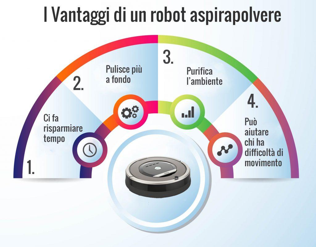 robot aspirapolvere vantaggi