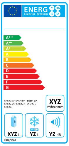 classa-energetica