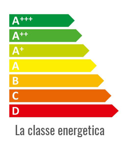 the-energy-class2