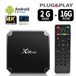 Amlogic-s905-TV-Box-x96-Mini